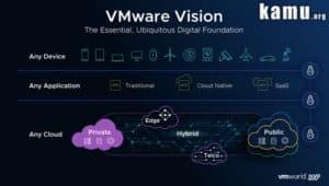 vmware eğitimi